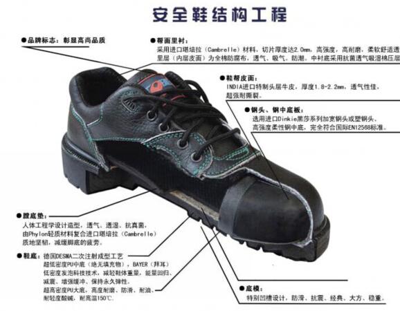 安全鞋结构工程